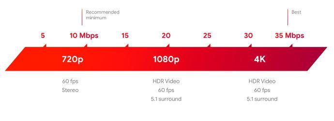 bandwidth2